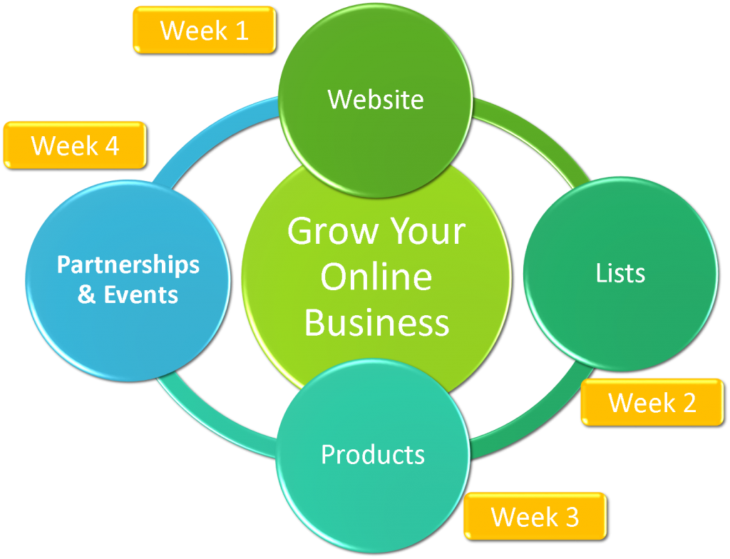 online-business-grow-your-online-business-wrap-2