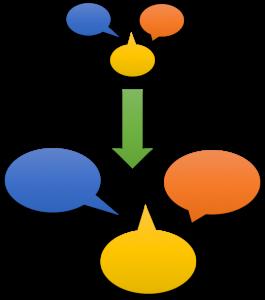 online-business-lists-grow-social-media-followers-1