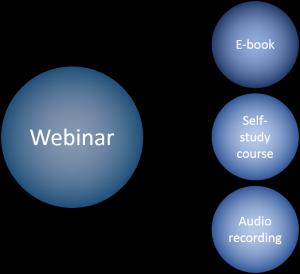 online-business-convert-webinar-ebook-1