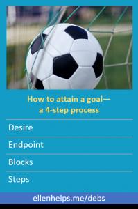 online-business-attain-a-goal-4-step-process