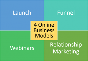 online-business-4-models-online-entrepreneurs